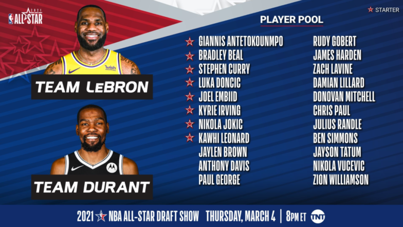 The full list of players that made the all star team rosters