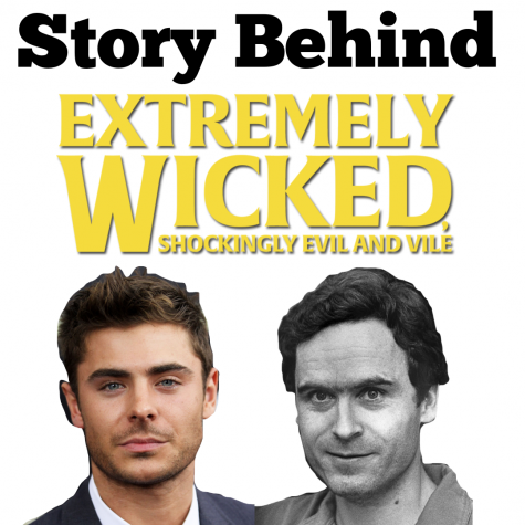 Zac Efron Beside Ted Bundy Comparison